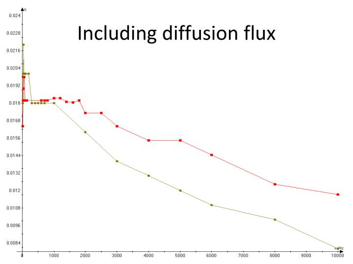 Including diffusion flux