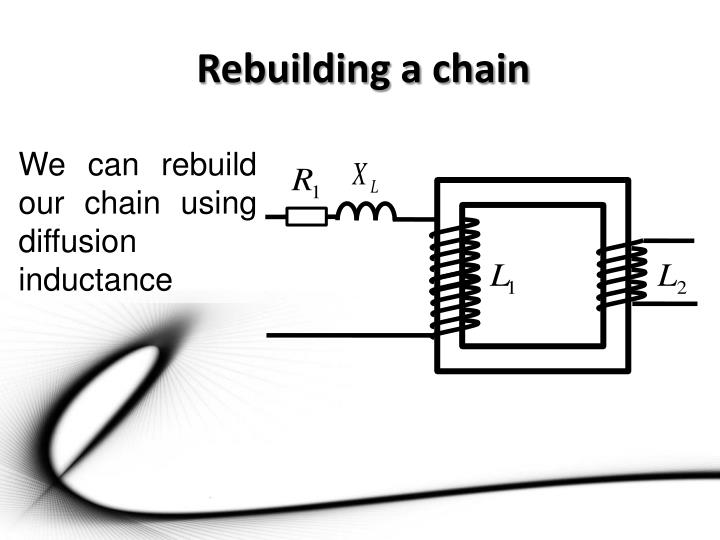 Rebuilding a chain