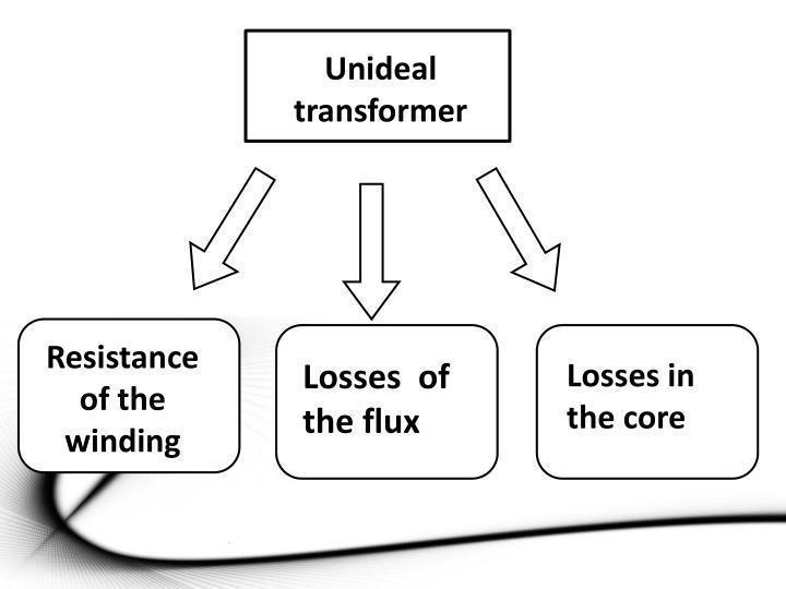 Unideal transformer