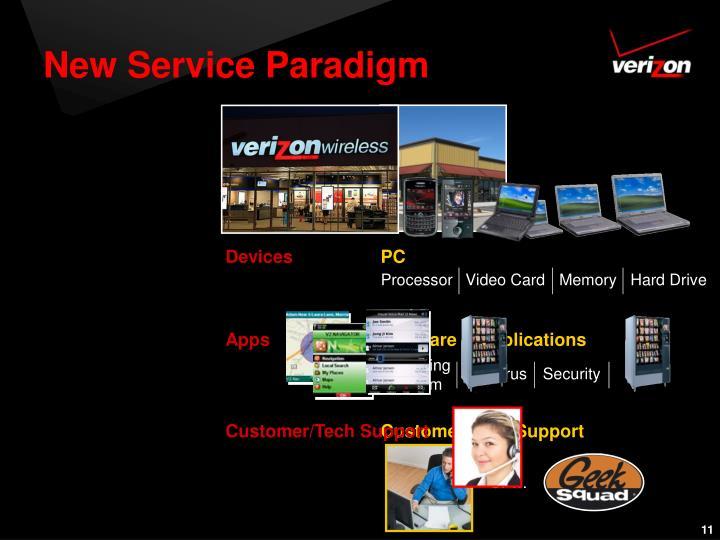 New Service Paradigm