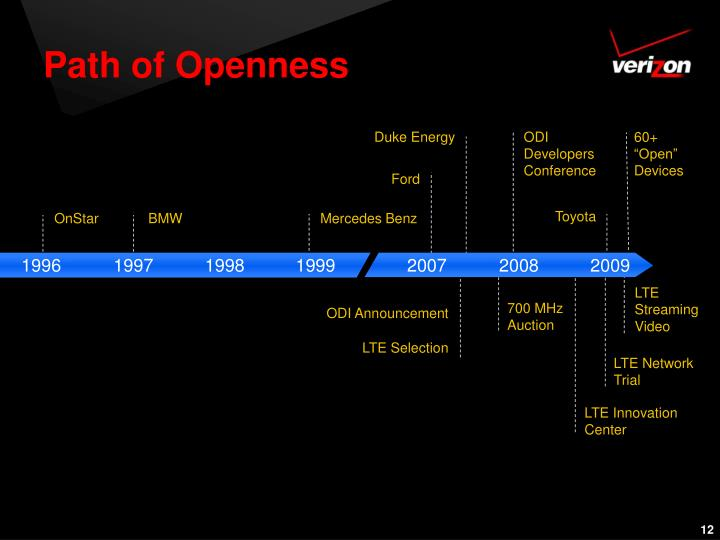 Path of Openness