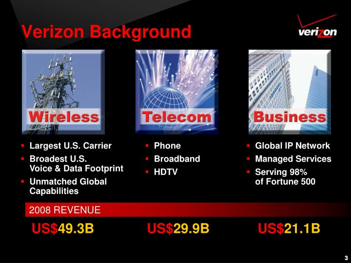 Verizon background
