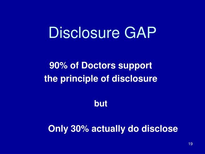 Disclosure GAP