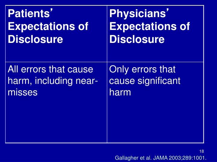 Gallagher et al. JAMA 2003;289:1001.