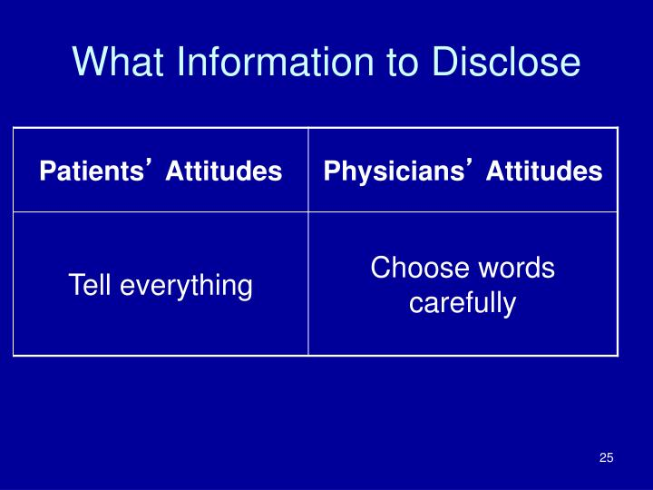 What Information to Disclose