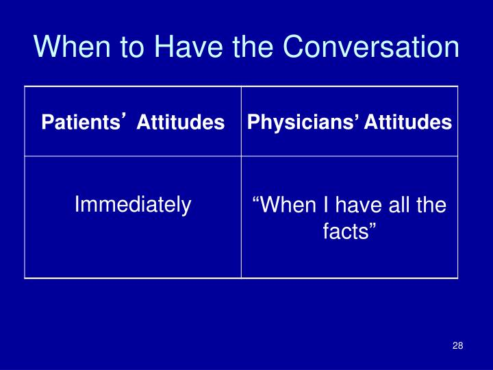 When to Have the Conversation