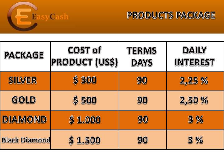 PRODUCTS PACKAGE