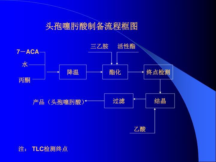 头孢噻肟酸制备流程框图