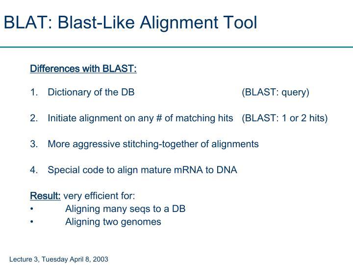 BLAT: Blast-Like Alignment Tool