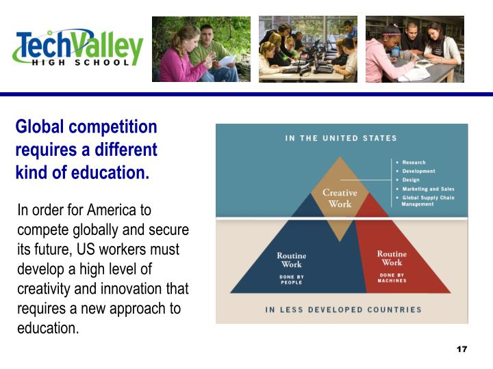 Global competition requires a different kind of education.