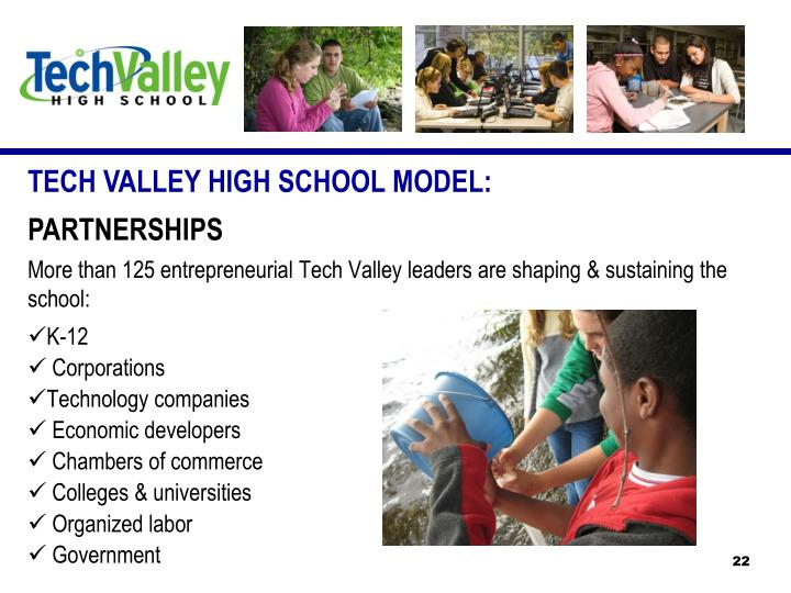 More than 125 entrepreneurial Tech Valley leaders are shaping & sustaining the school: