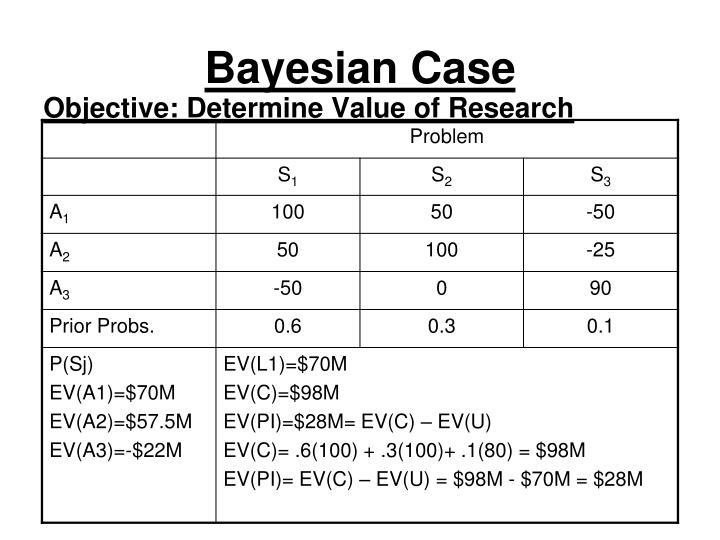 Bayesian Case