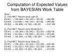 computation of expected values from bayesian work table1