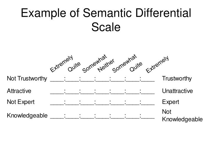 Example of Semantic Differential Scale