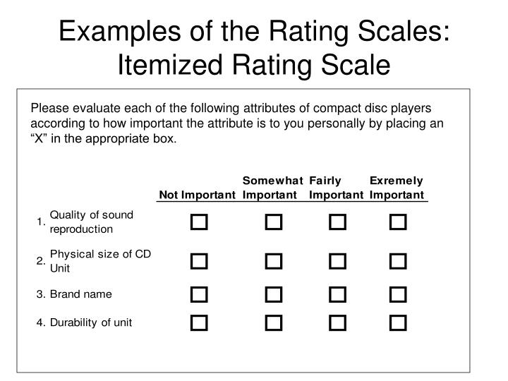 Examples of the Rating Scales: