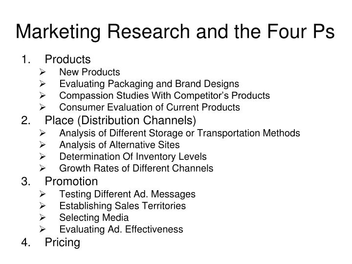 Marketing Research and the Four Ps