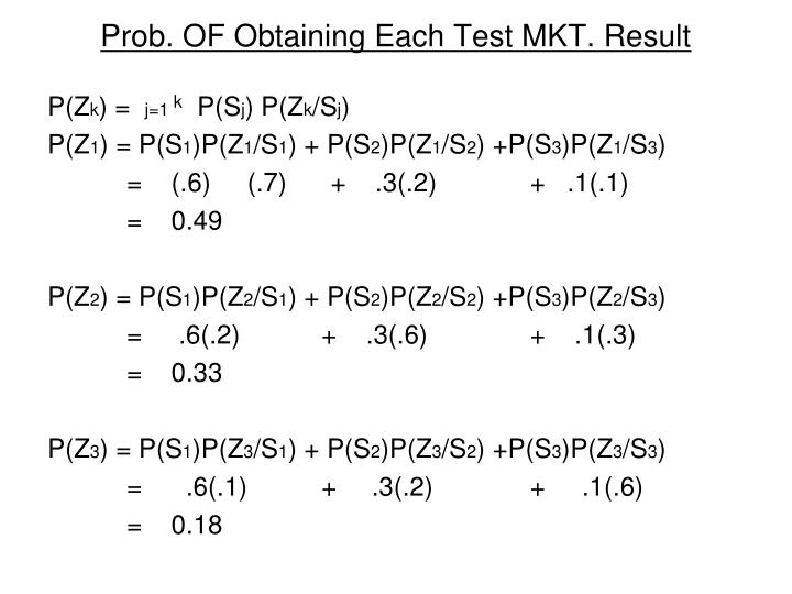 Prob. OF Obtaining Each Test MKT. Result
