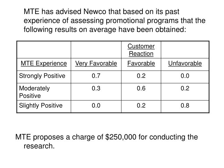 MTE has advised Newco that based on its past experience of assessing promotional programs that the following results on average have been obtained:
