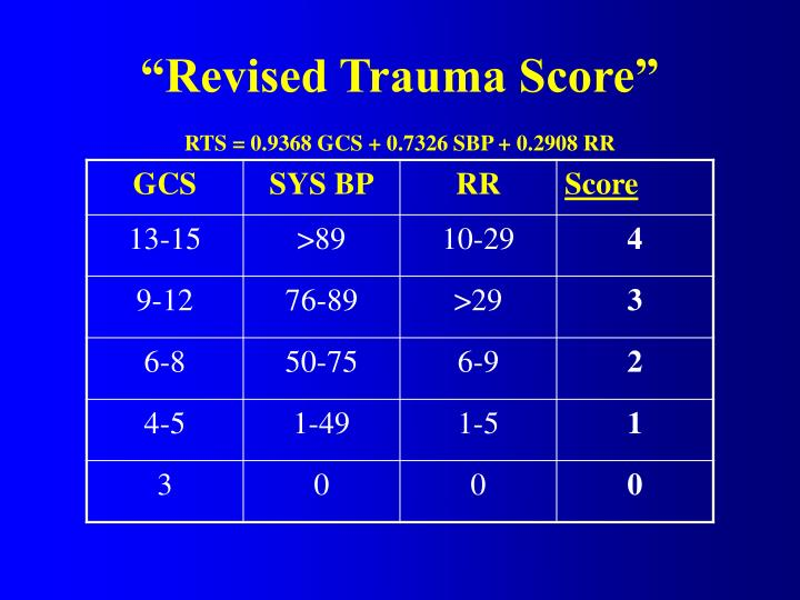 """Revised Trauma Score"""