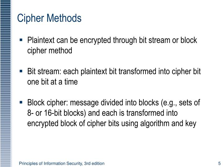 Cipher Methods