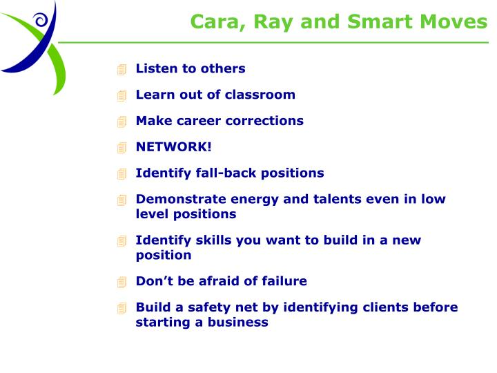 Cara, Ray and Smart Moves