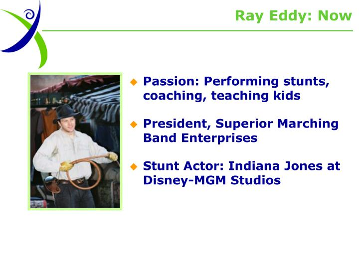 Ray Eddy: Now