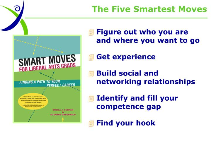 The Five Smartest Moves