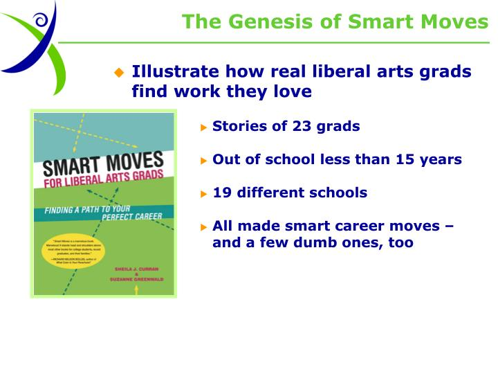 The Genesis of Smart Moves