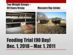 feeding trial 90 day dec 1 2010 mar 1 2011