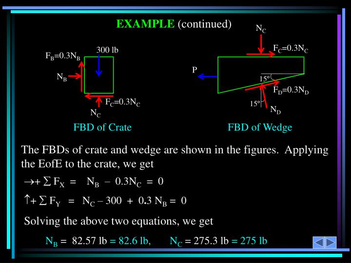 The FBDs of crate and wedge are shown in the figures.  Applying the EofE