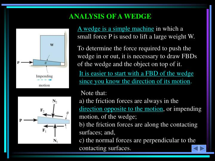 A wedge is a simple machine
