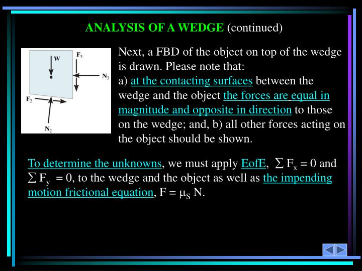 Next, a FBD of the object on top of the wedge is drawn. Please note that:                                    a)