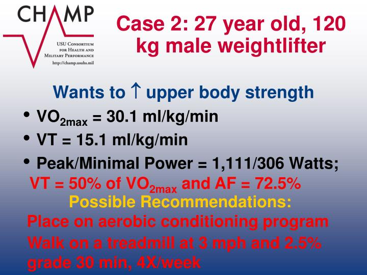 Case 2: 27 year old, 120 kg male weightlifter