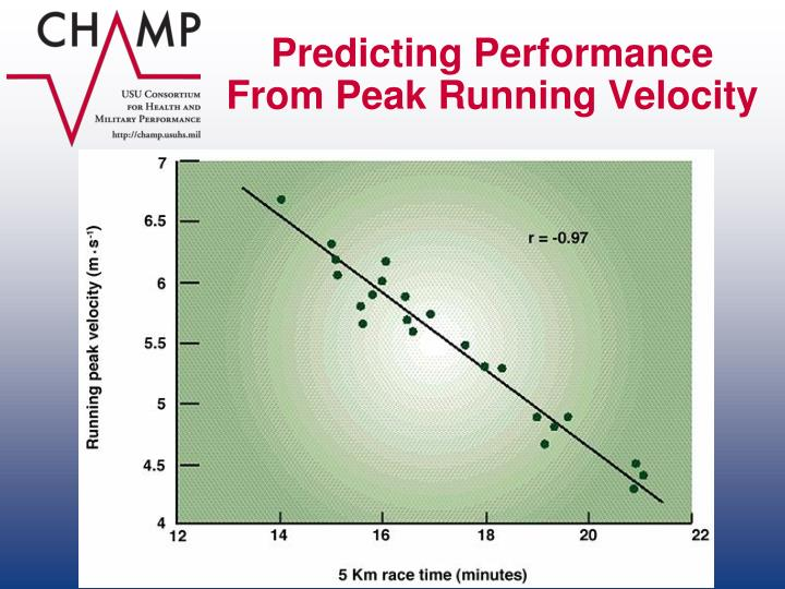 Predicting Performance From Peak Running Velocity