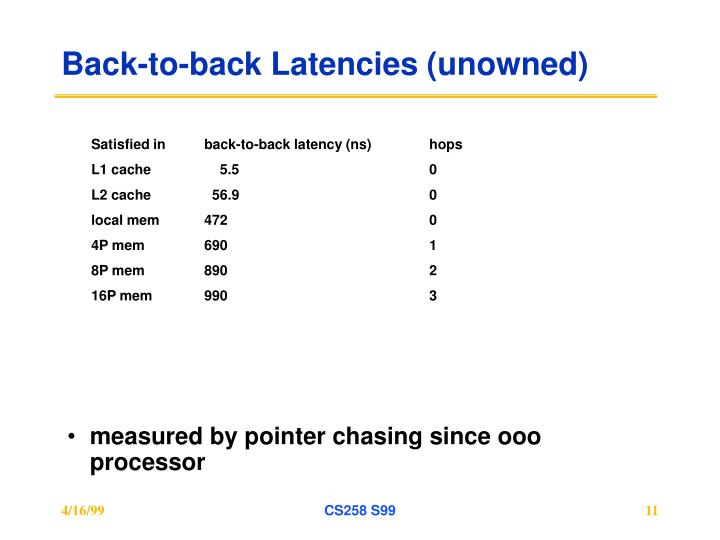 Back-to-back Latencies (unowned)