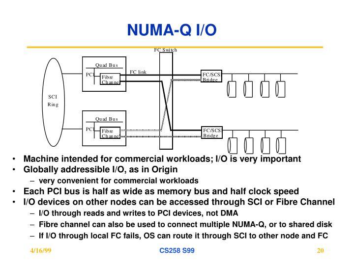 NUMA-Q I/O