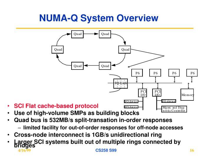 NUMA-Q System Overview