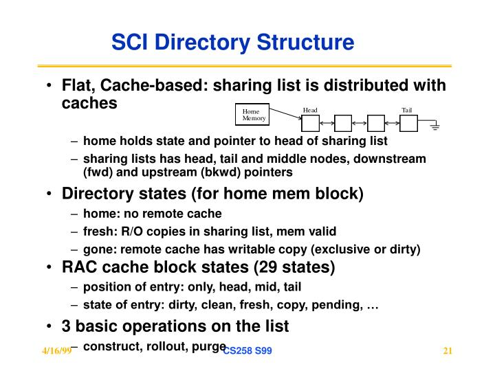 SCI Directory Structure