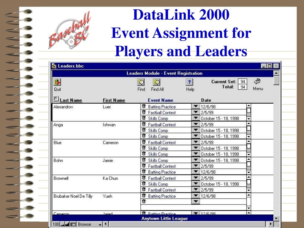 DataLink 2000