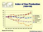 index of gas production 1989 100