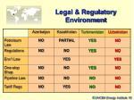 legal regulatory environment