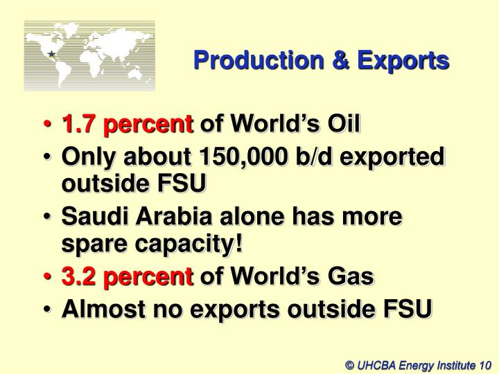 Production & Exports