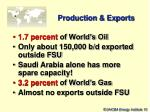 production exports