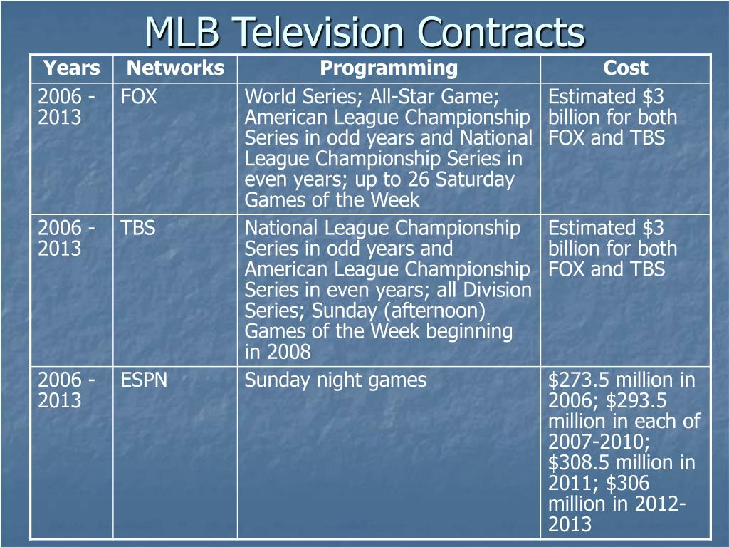 MLB Television Contracts
