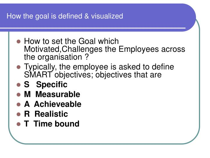 How the goal is defined visualized