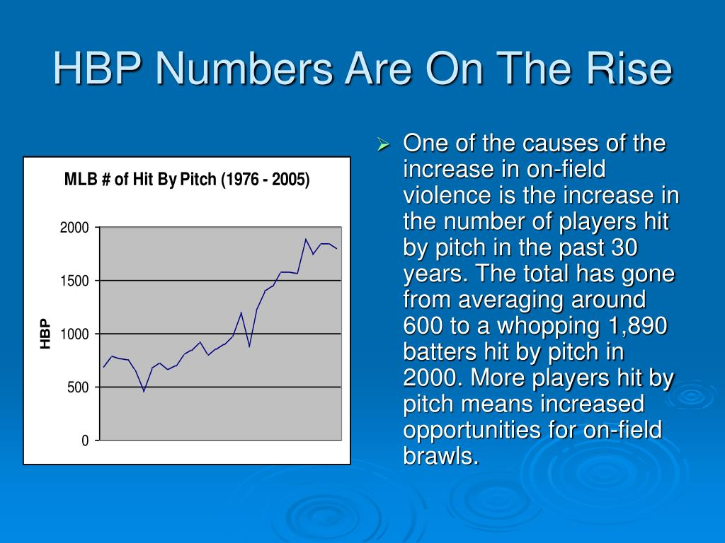 HBP Numbers Are On The Rise