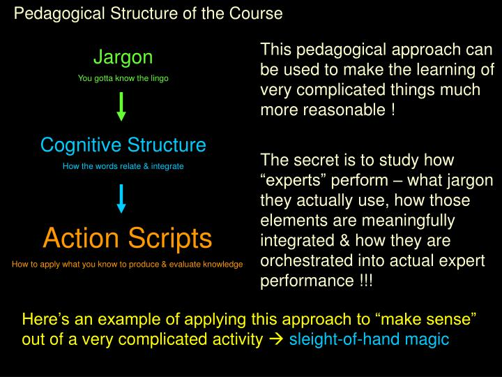 Pedagogical Structure of the Course