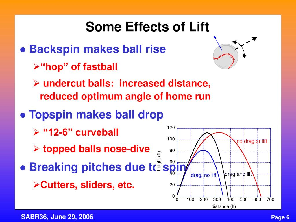 Some Effects of Lift