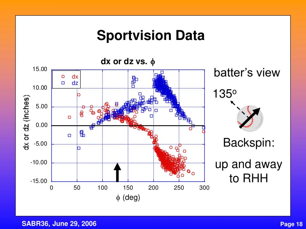 Sportvision Data