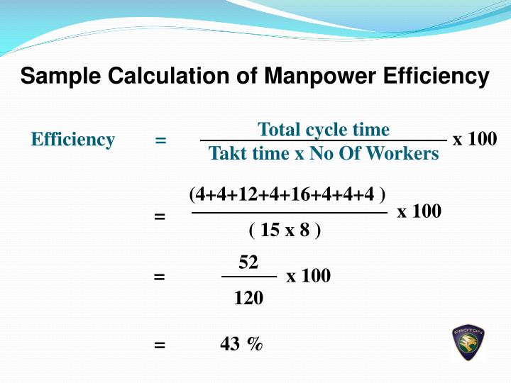 Sample Calculation of Manpower Efficiency
